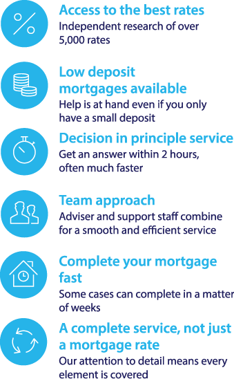 SPV buy to let mortgages