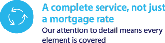 buy to let mortgages with low fees